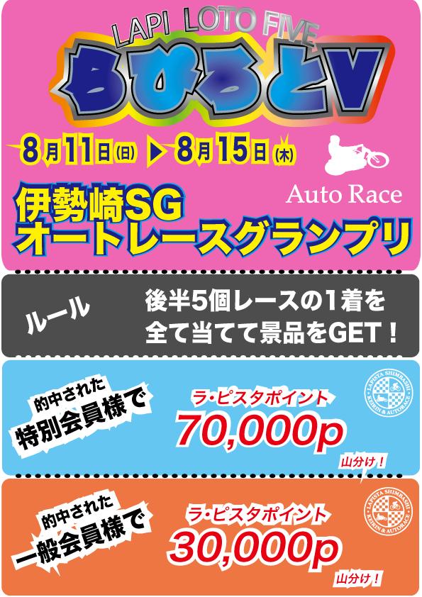 伊勢崎SGラピロトオートver.png